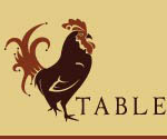 Table 17 ad